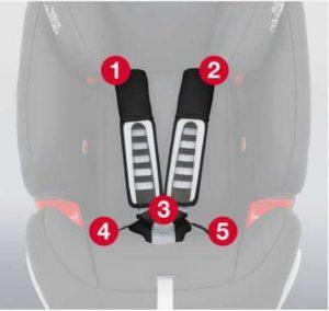 Asiento para el coche infantil Britax Romer Evolva 1-2-3 Cinturones 5 puntos